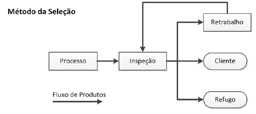 metodo_selecao