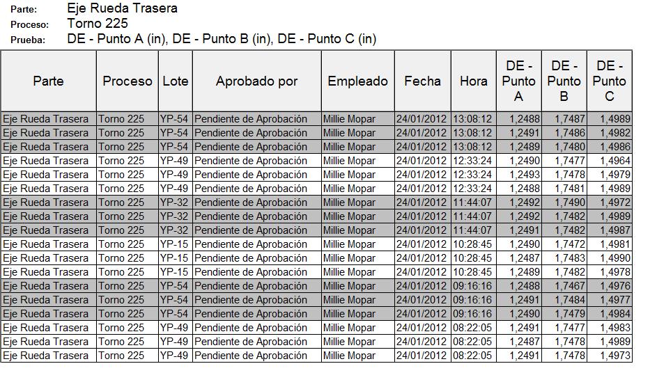 es_infinityqs_relatorio_dados_pendente_aprovacao
