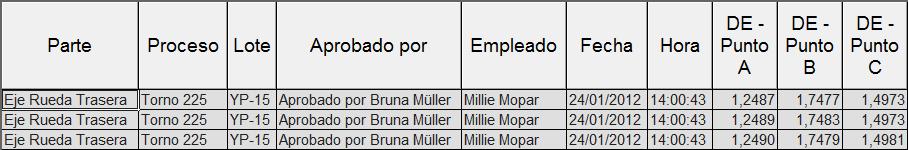 es_infinityqs_relatorio_dados_aprovado_pelo_supervisor