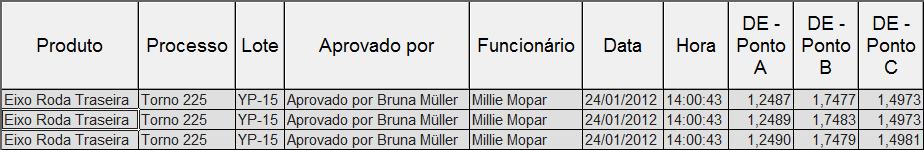 infinityqs_relatorio_dados_aprovado_pelo_supervisor