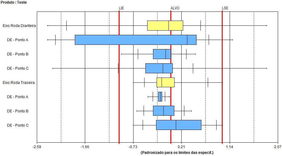 box_plot_caracteristica