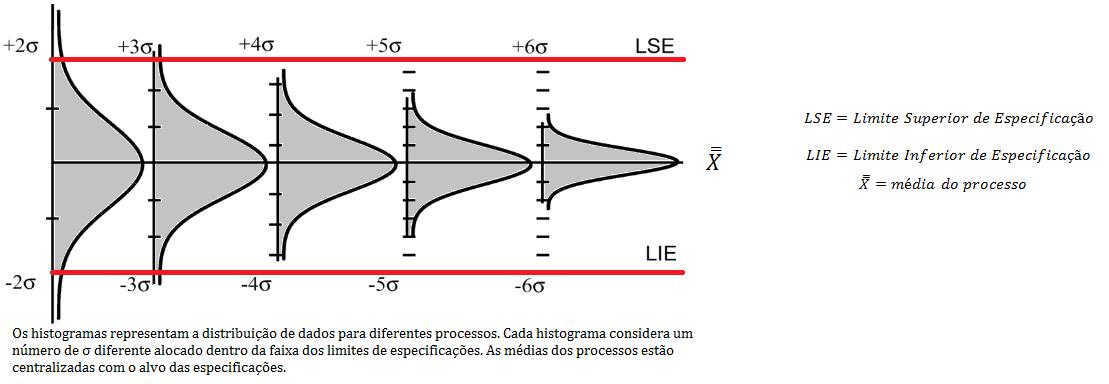 processos_sigmas_histograma