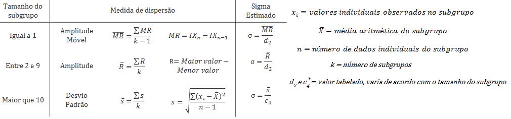 tabela_calculo_sigma_subgrupo