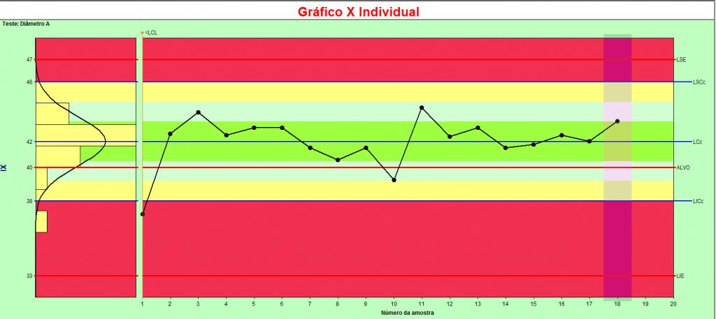 grafico_controle_limites_especificacao