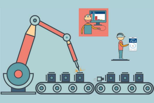 monitorar a produtividade industrial