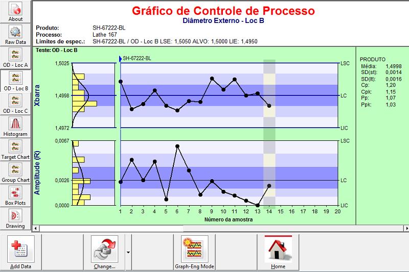 melhoria no controle de processo